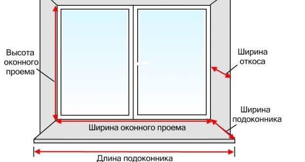 Как замерять внутренние откосы на окна